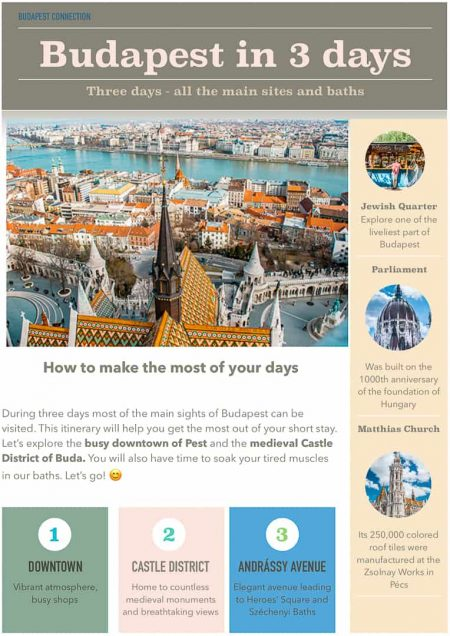 3 days in Budapest itinerary Pinterest Pin